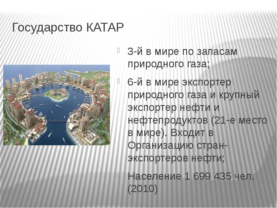 Государство КАТАР 3-й в мире по запасам природного газа; 6-й в мире экспортер...