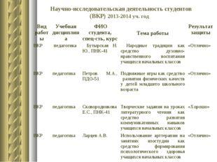 Научно-исследовательская деятельность студентов (ВКР) 2013-2014 уч. год Вид