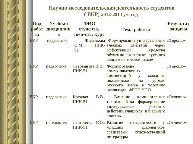 Научно-исследовательская деятельность студентов ( ВКР) 2012-2013 уч. год Вид...
