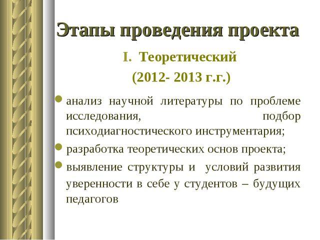 Этапы проведения проекта анализ научной литературы по проблеме исследования,...