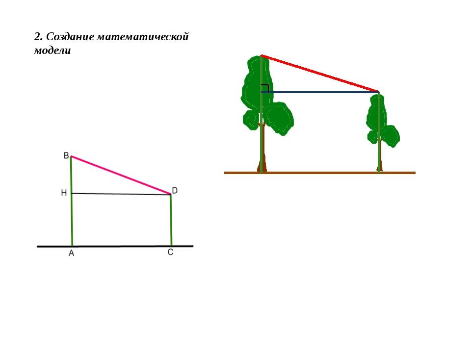 2. Создание математической модели