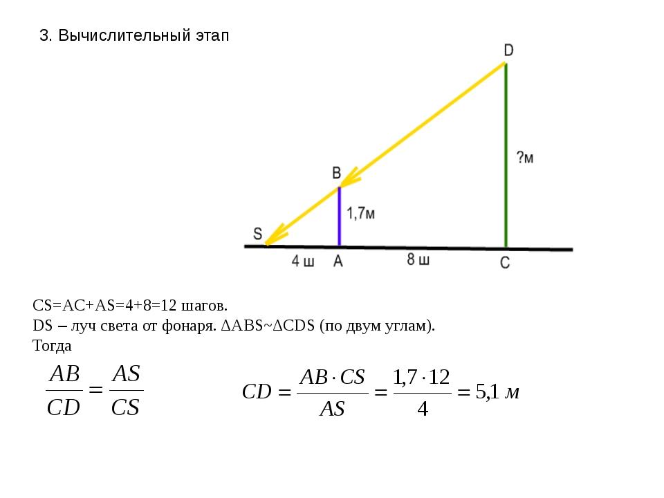 3. Вычислительный этап CS=AC+AS=4+8=12 шагов. DS – луч света от фонаря. ΔABS~...