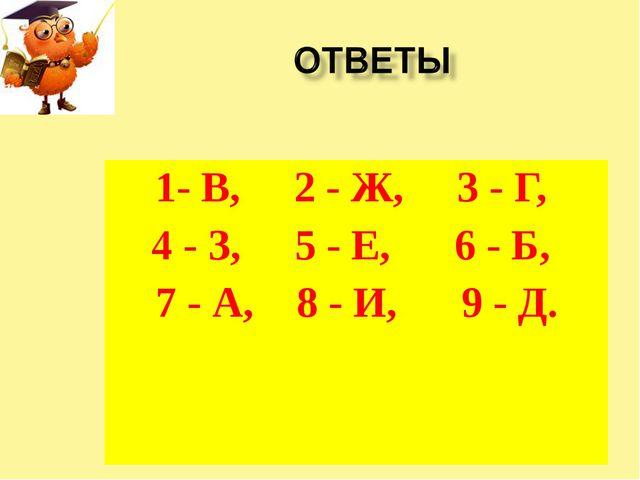 1- В, 2 - Ж, 3 - Г, 4 - З, 5 - Е, 6 - Б, 7 - А, 8 - И, 9 - Д.