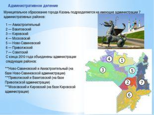 Административное деление Муниципальное образование города Казань подразделяет