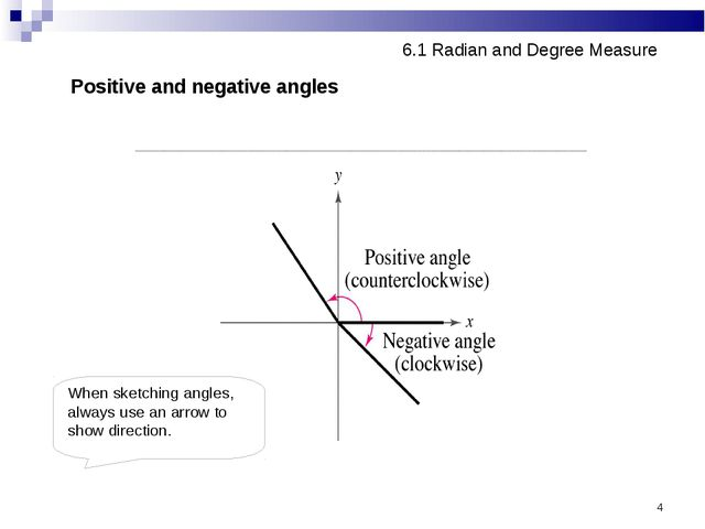 * 6.1 Radian and Degree Measure Positive and negative angles When sketching a...