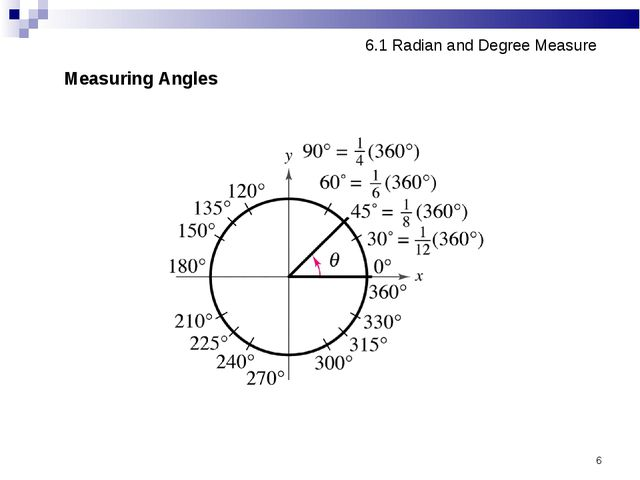 * 6.1 Radian and Degree Measure Measuring Angles