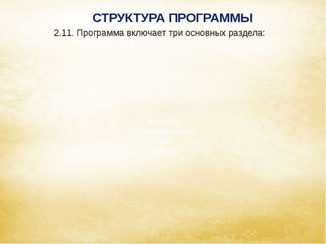 СТРУКТУРА ПРОГРАММЫ Аспекты образовательной среды 2.11. Программа включает т...