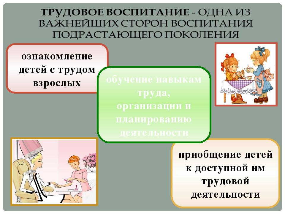 ознакомление детей с трудом взрослых приобщение детей к доступной им трудовой...