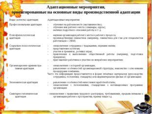 Адаптационные мероприятия, ориентированные на основные виды производственной