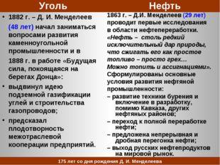 УгольНефть 1882 г. – Д. И. Менделеев (48 лет) начал заниматься вопросами
