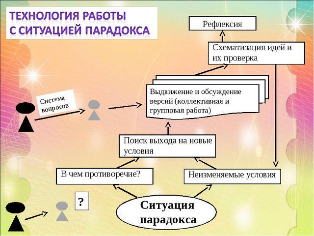 Рефлексия Схематизация идей и их проверка Выдвижение и обсуждение версий (кол...
