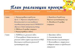 План реализации проекта Этапы реализации Деятельность участников проекта Деят