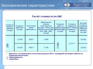 Экономические характеристики Расчёт стоимости Ан-2МС * Двигатель с установлен