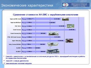 Экономические характеристики Сравнение стоимости АН-2МС с зарубежными аналога