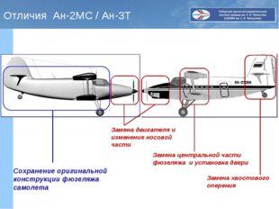 Отличия Ан-2МС / Ан-3Т Замена двигателя и изменение носовой части Замена цент