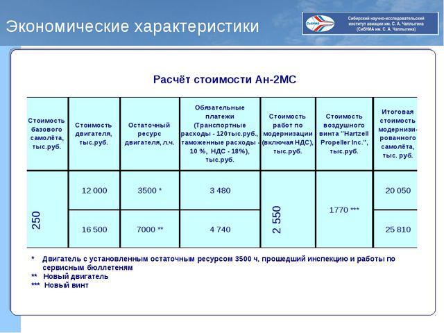 Экономические характеристики Расчёт стоимости Ан-2МС * Двигатель с установлен...