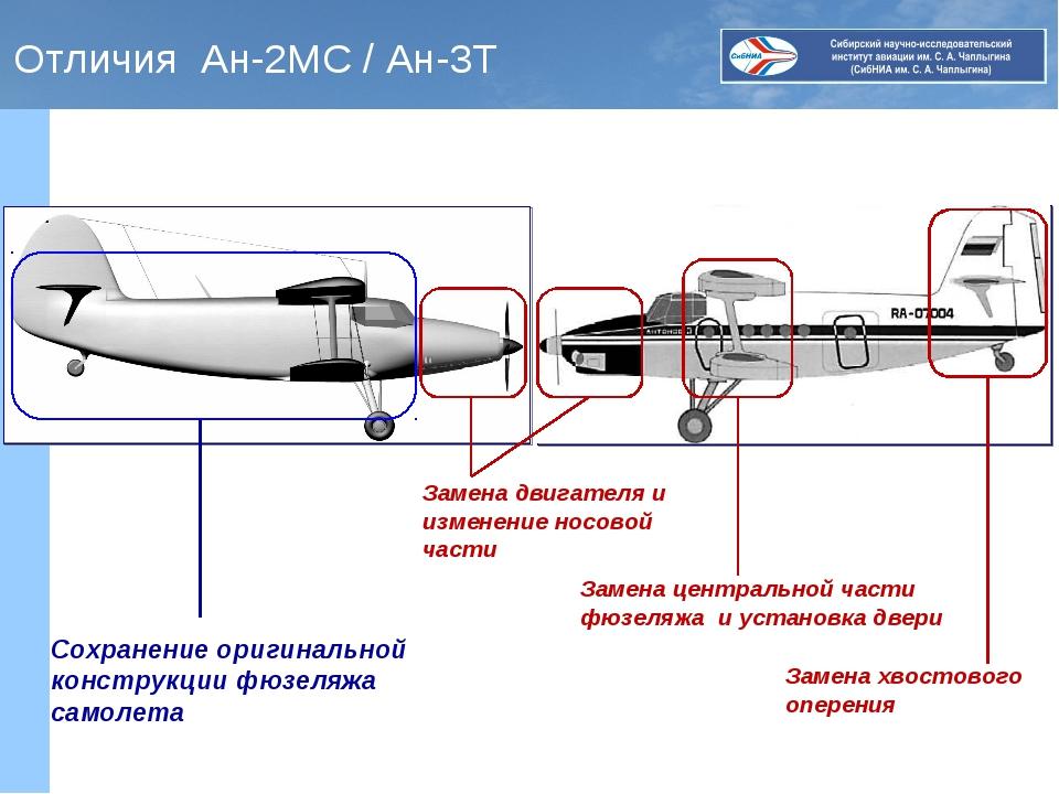 Отличия Ан-2МС / Ан-3Т Замена двигателя и изменение носовой части Замена цент...