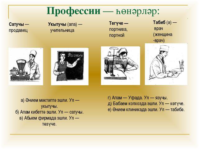 Профессии — һөнәрләр: Сатучы — продавец Укытучы (апа) — учительница Тегүче —...