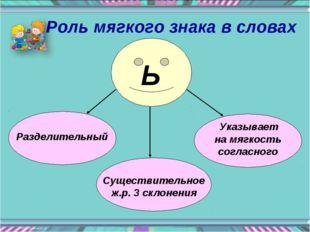 Разделительный Указывает на мягкость согласного Существительное ж.р. 3 склоне
