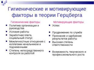 Гигиенические и мотивирующие факторы в теории Герцберга Гигиенические фа