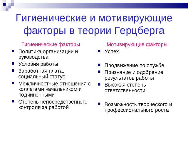 Гигиенические и мотивирующие факторы в теории Герцберга Гигиенические фа...