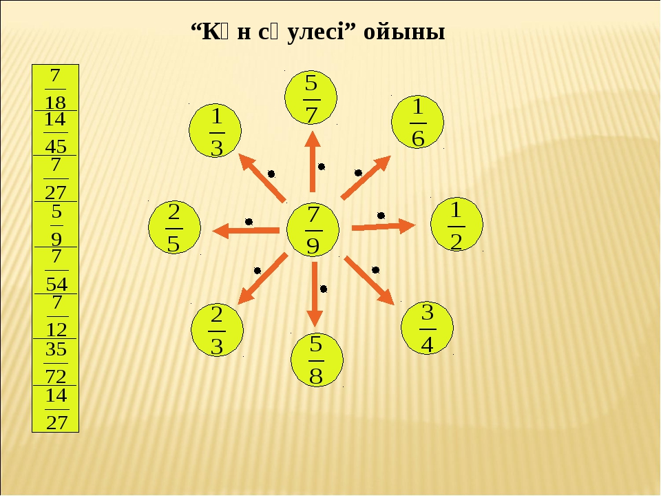 """""""Күн сәулесі"""" ойыны"""