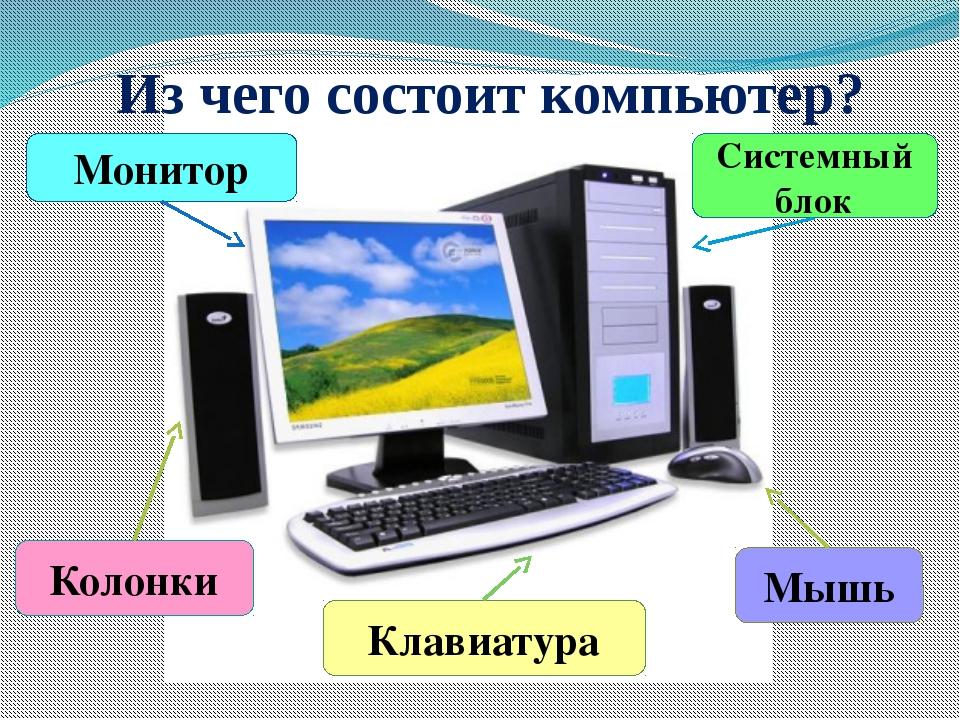 Монитор Системный блок Клавиатура Мышь Колонки Из чего состоит компьютер?