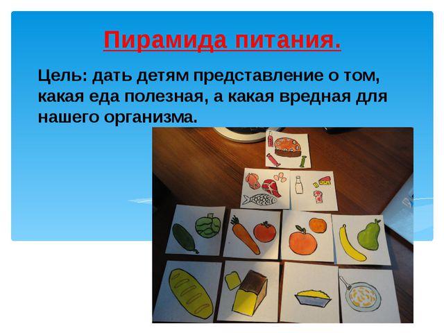 Цель: дать детям представление о том, какая еда полезная, а какая вредная для...