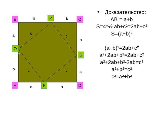 Доказательство: AB = a+b S=4*½ ab+c²=2ab+c² S=(a+b)² (a+b)²=2ab+c² a²+2ab+b²...