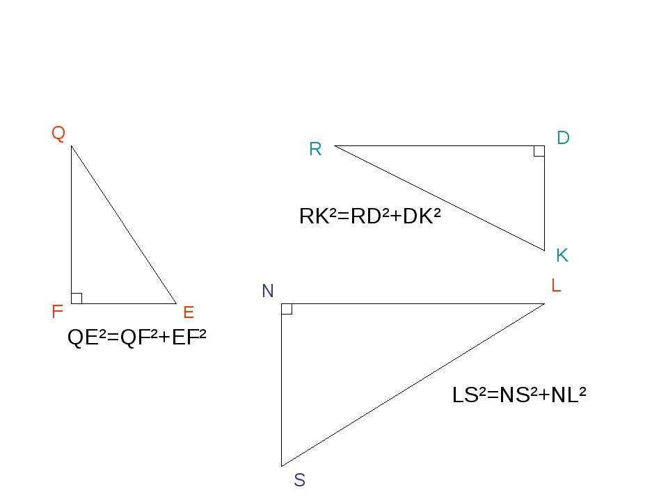E F Q R D K N L S QE²=QF²+EF² RK²=RD²+DK² LS²=NS²+NL²