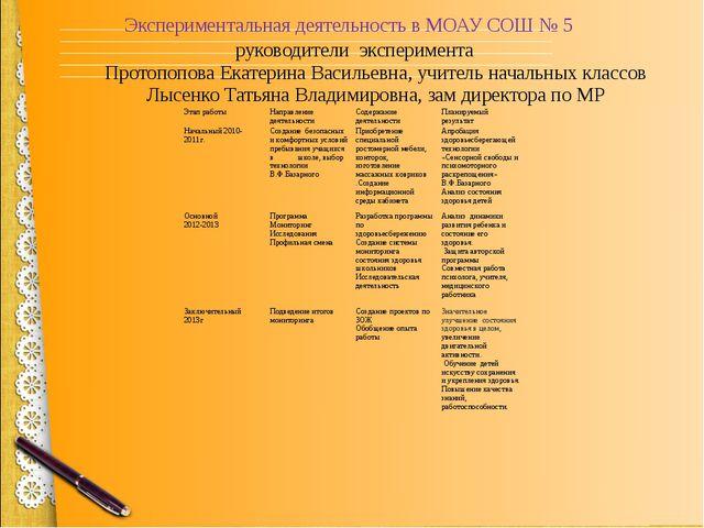 Экспериментальная деятельность в МОАУ СОШ № 5 руководители эксперимента Прот...