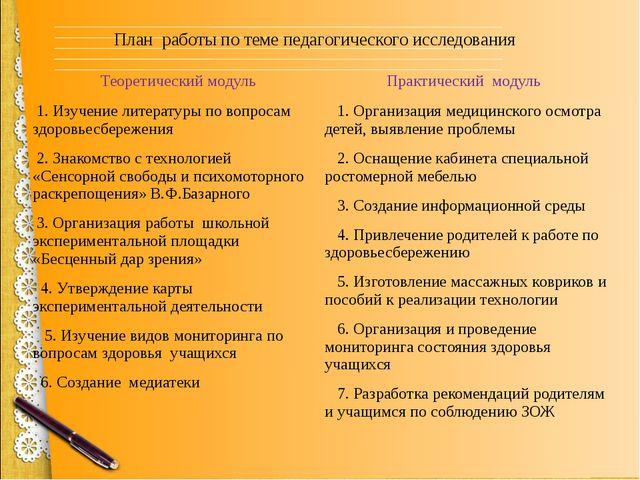 План работы по теме педагогического исследования Теоретический модуль 1. Изуч...