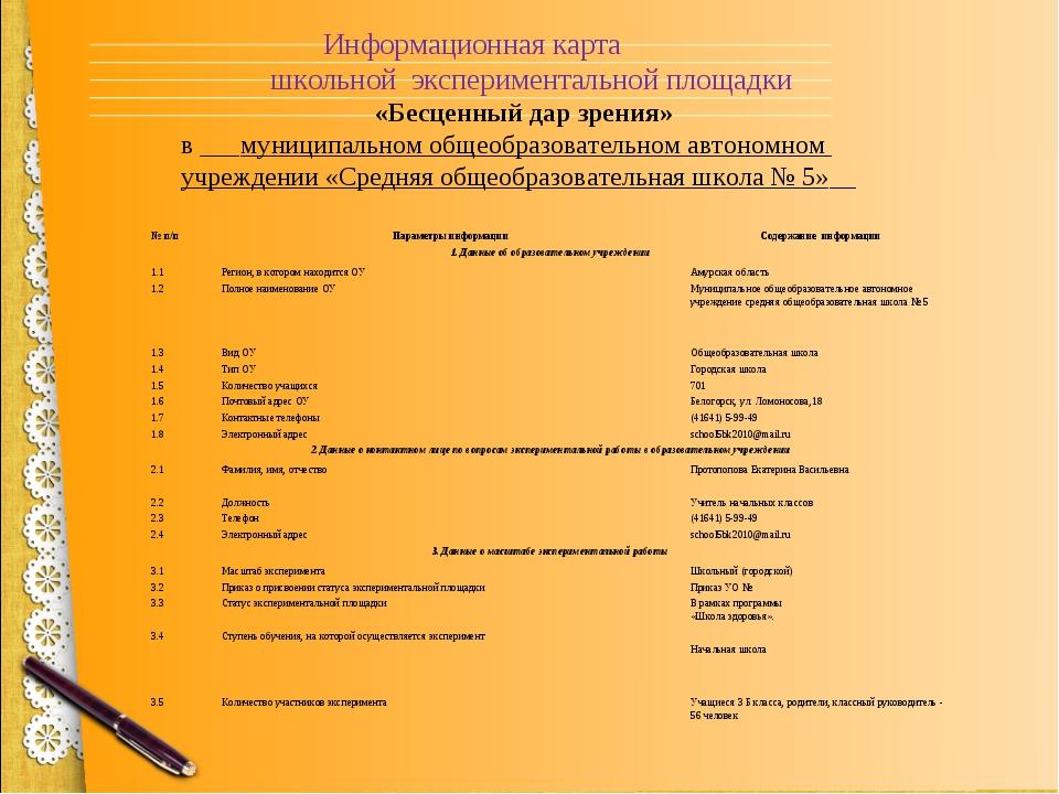 Информационная карта школьной экспериментальной площадки  «Бесценный дар зр...