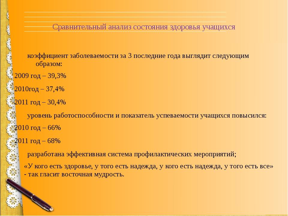Сравнительный анализ состояния здоровья учащихся коэффициент заболеваемости з...
