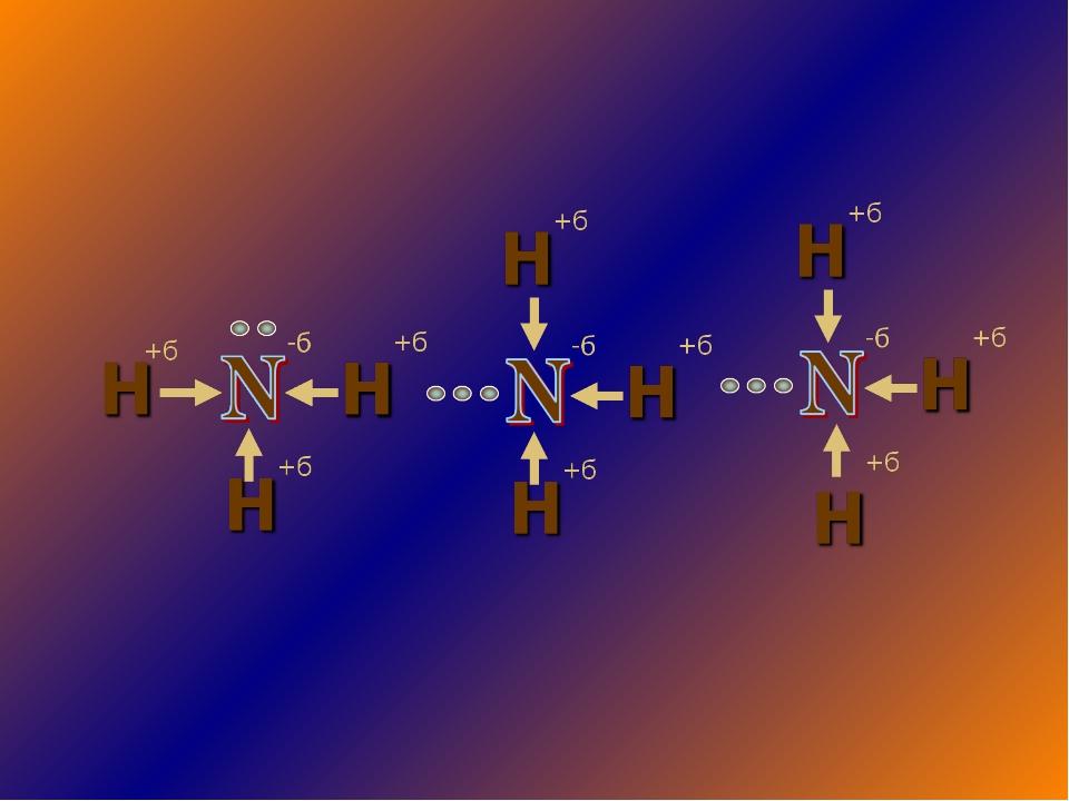 Физикалық қасиеттері NH3 Тқ = - 33,4 С Тбал = - 77,7 С 0 0