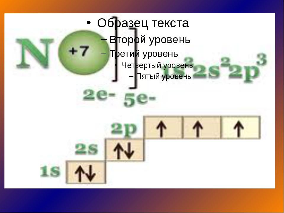 NH3 молекулалық формуласы N құрылымдық формуласы H H H