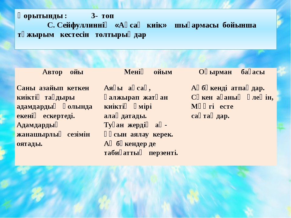 Қорытынды : 3- топ С. Сейфуллиннің «Ақсақ киік» шығармасы бойынша тұжырым кес...