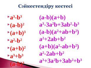 a3-b3 (a-b)2 (a+b)3 a2-b2 (a+b)2 a3+b3 (a-b)3 (a-b)(a+b) a3-3a2b+3ab2-b3 (a-b