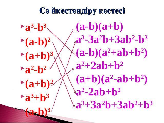 Сәйкестендіру кестесі a3-b3 (a-b)2 (a+b)3 a2-b2 (a+b)2 a3+b3 (a-b)3 (a-b)(a+b...