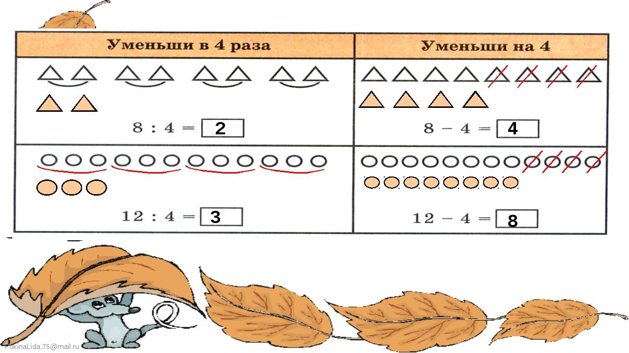 2 4 3 8 FokinaLida.75@mail.ru
