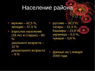 Население района мужчин – 42,5 %, женщин – 57,5 % взрослое население (18 лет