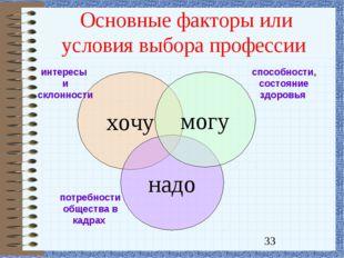 Основные факторы или условия выбора профессии хочу надо могу интересы и склон