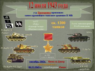 Pz.Kpfw-VI Tiger Pz.Kpfw-IV Pz.Kpfw-V Panter КВ1с Т-34-76 СУ-152 «зверобой» у