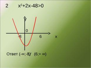 2 х2+2х-48>0 y 0 -8 6 x Ответ (-∞;-8) (6;+ ∞)