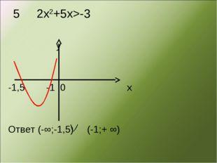 5 2x2+5x>-3 y -1,5 -1 0 x Ответ (-∞;-1,5) (-1;+ ∞)
