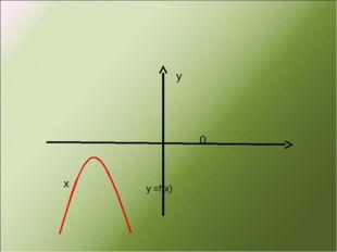 у =f(x) у 0 х
