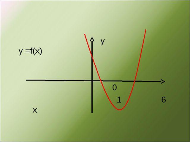 у у =f(x) 0 1 6 х