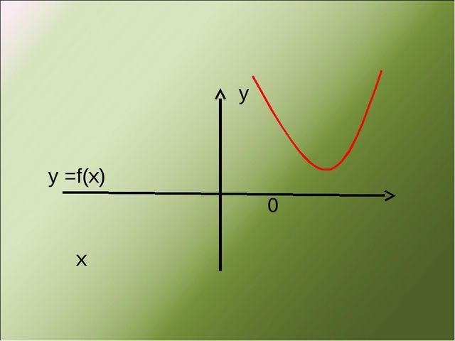 у у =f(x) 0 х