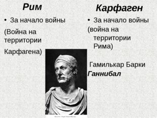 Рим За начало войны (Война на территории Карфагена)  Карфаген За начало войн
