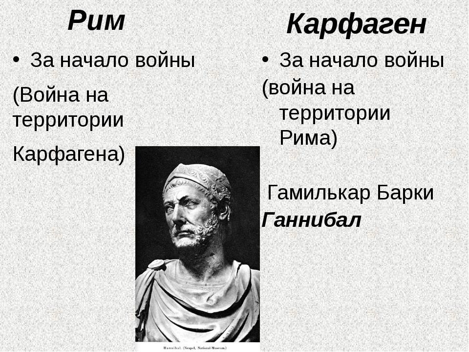 Рим За начало войны (Война на территории Карфагена)  Карфаген За начало войн...
